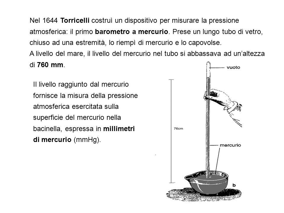Nel 1644 Torricelli costruì un dispositivo per misurare la pressione atmosferica: il primo barometro a mercurio. Prese un lungo tubo di vetro, chiuso ad una estremità, lo riempì di mercurio e lo capovolse.