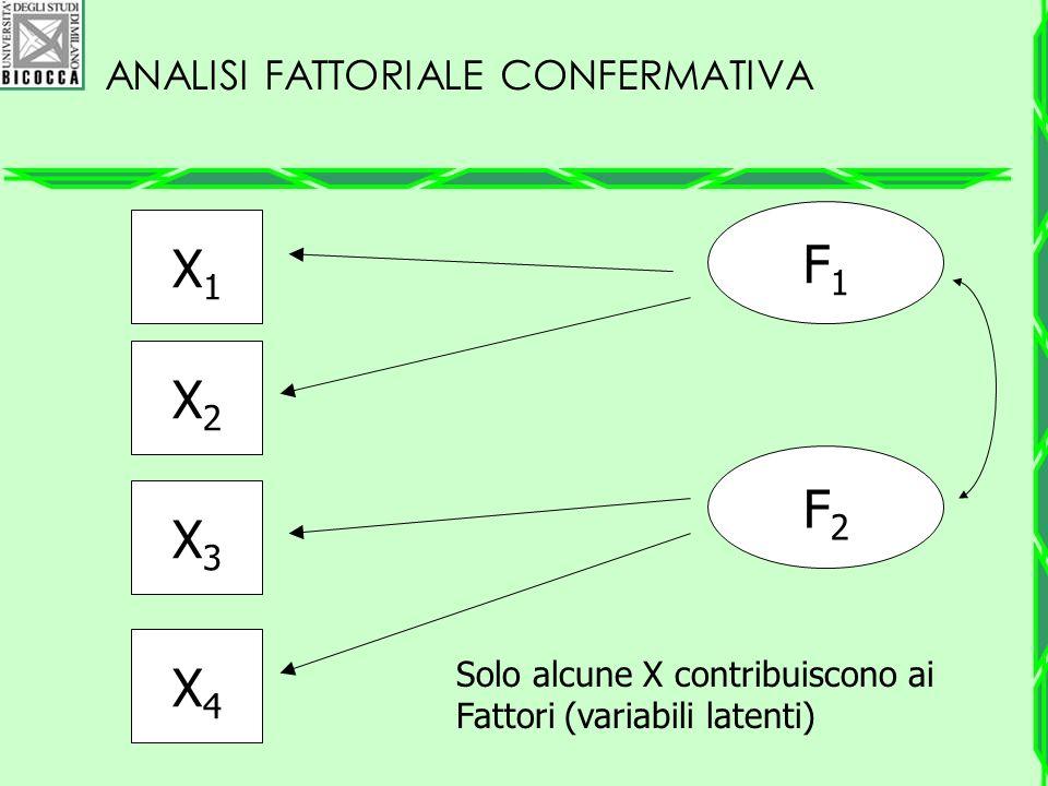 Analisi fattoriale confermativa