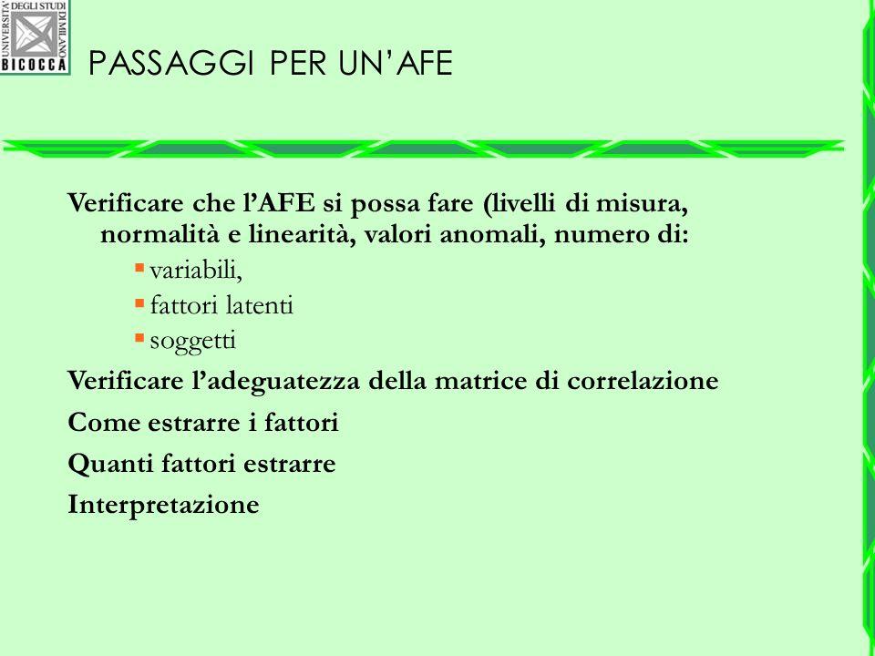 Passaggi per un'AFE Verificare che l'AFE si possa fare (livelli di misura, normalità e linearità, valori anomali, numero di: