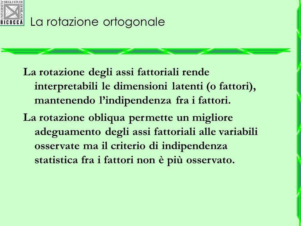 La rotazione ortogonale