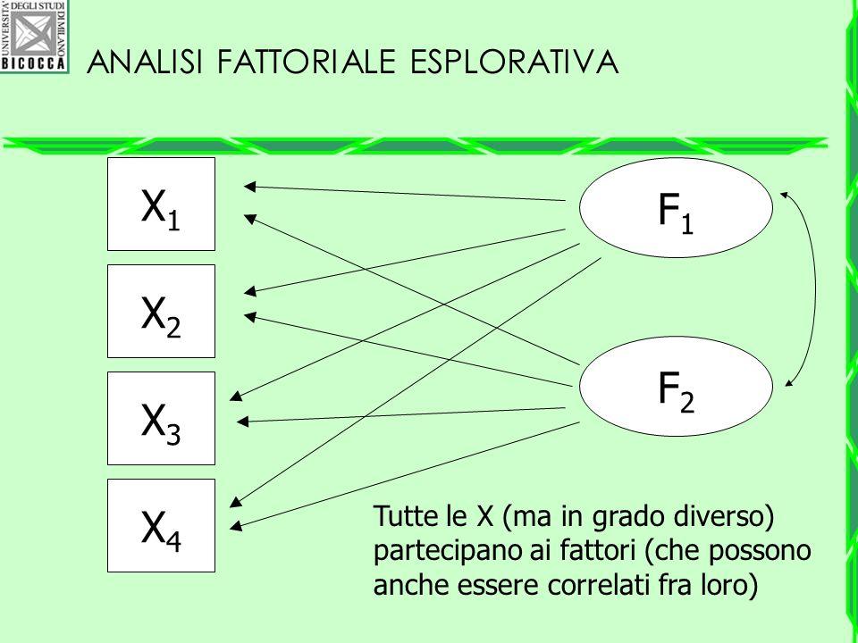 Analisi fattoriale esplorativa