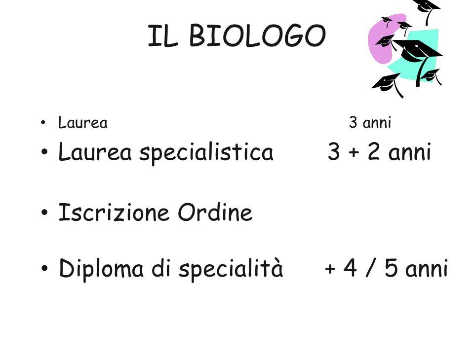 IL BIOLOGO Laurea specialistica 3 + 2 anni Iscrizione Ordine