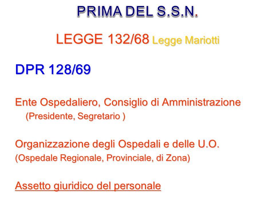 PRIMA DEL S.S.N. LEGGE 132/68 Legge Mariotti DPR 128/69