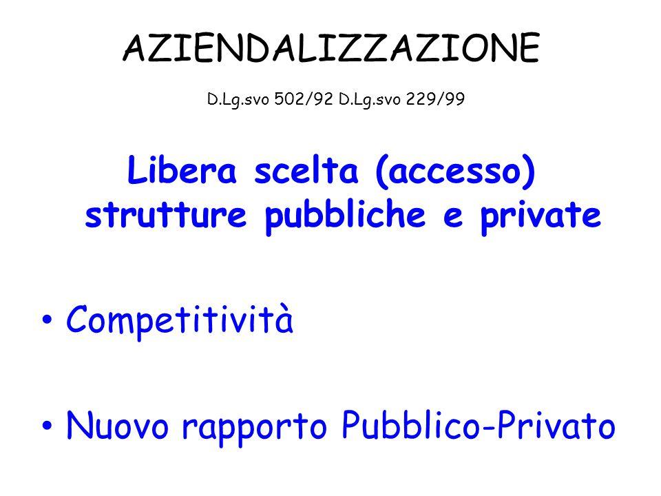 AZIENDALIZZAZIONE D.Lg.svo 502/92 D.Lg.svo 229/99