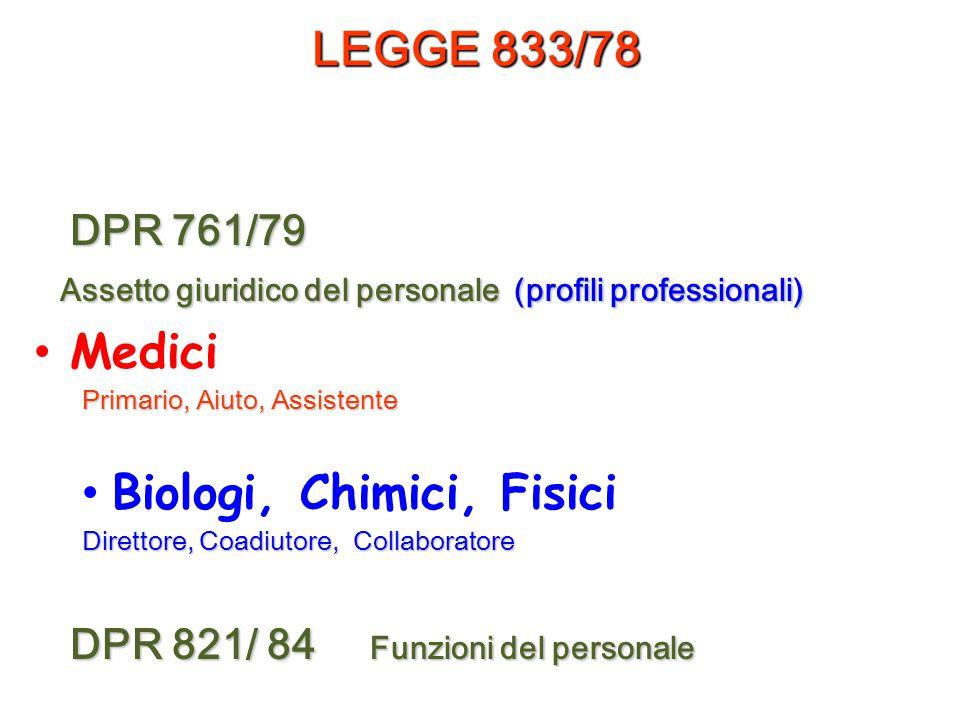 Biologi, Chimici, Fisici