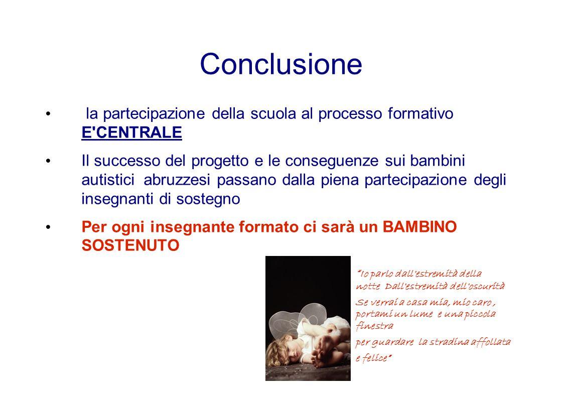 Conclusione la partecipazione della scuola al processo formativo E CENTRALE.