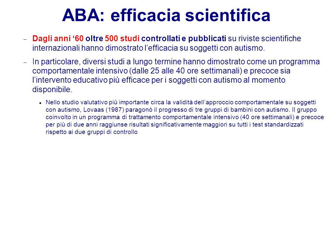 ABA: efficacia scientifica