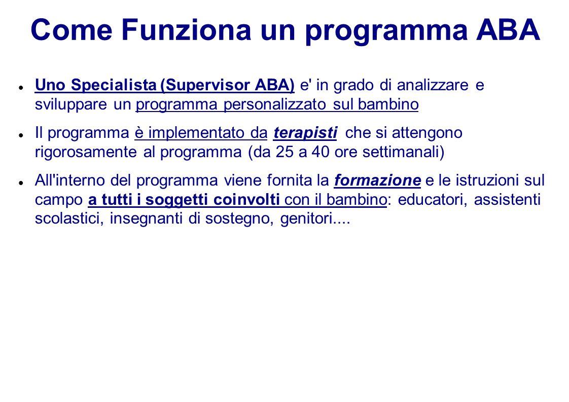Come Funziona un programma ABA