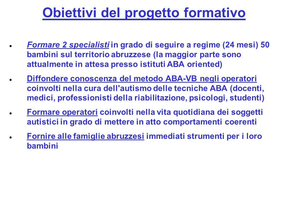 Obiettivi del progetto formativo