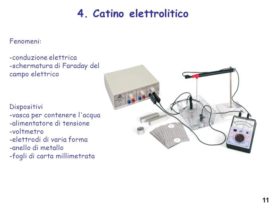 4. Catino elettrolitico Fenomeni: -conduzione elettrica