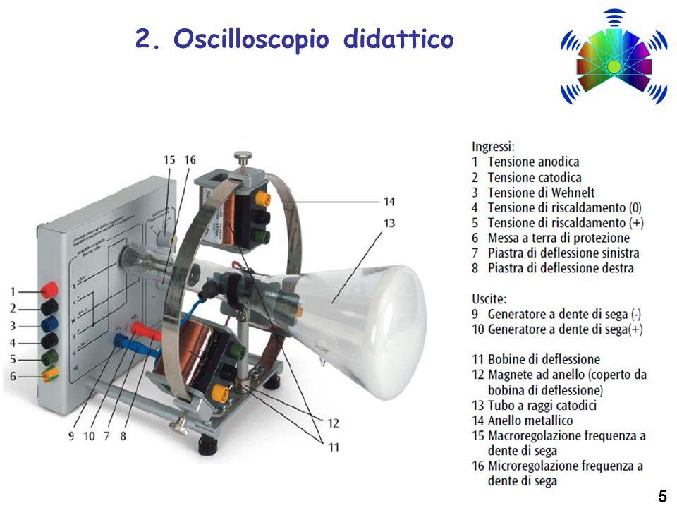 2. Oscilloscopio didattico