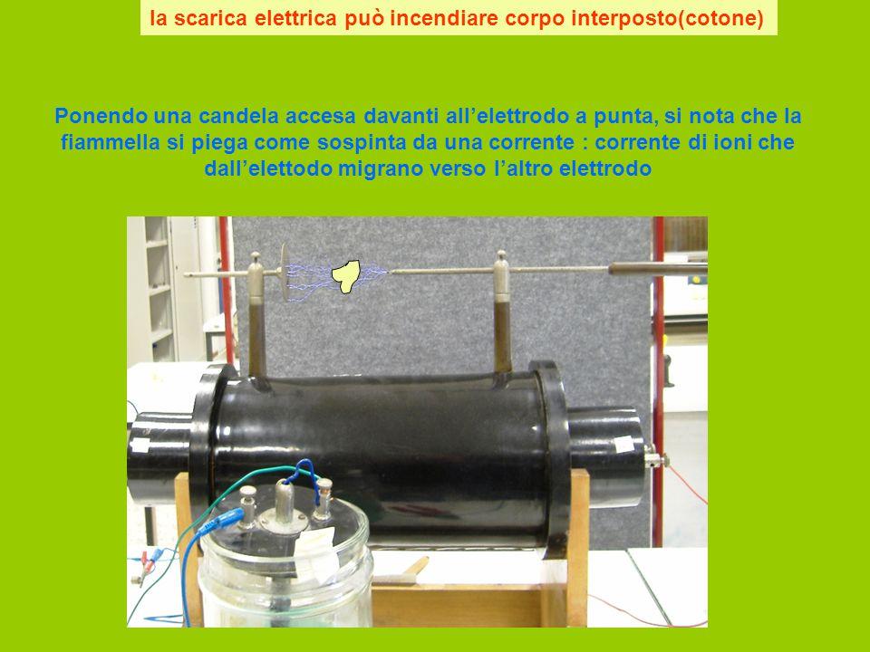 la scarica elettrica può incendiare corpo interposto(cotone)