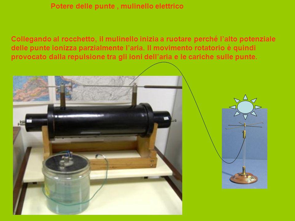 Potere delle punte , mulinello elettrico