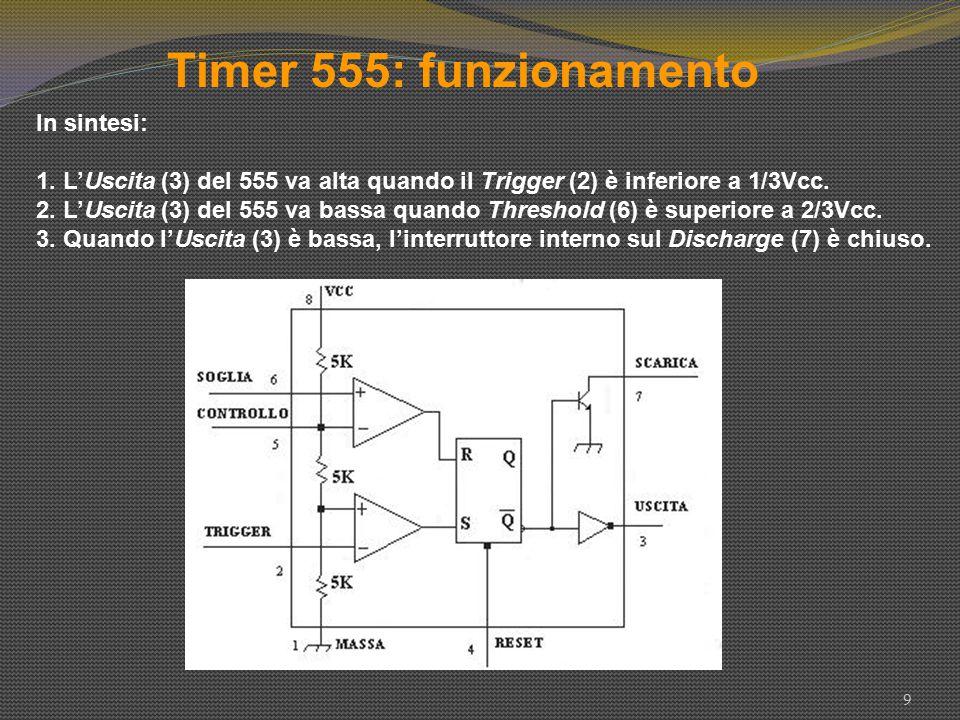Timer 555: funzionamento In sintesi: