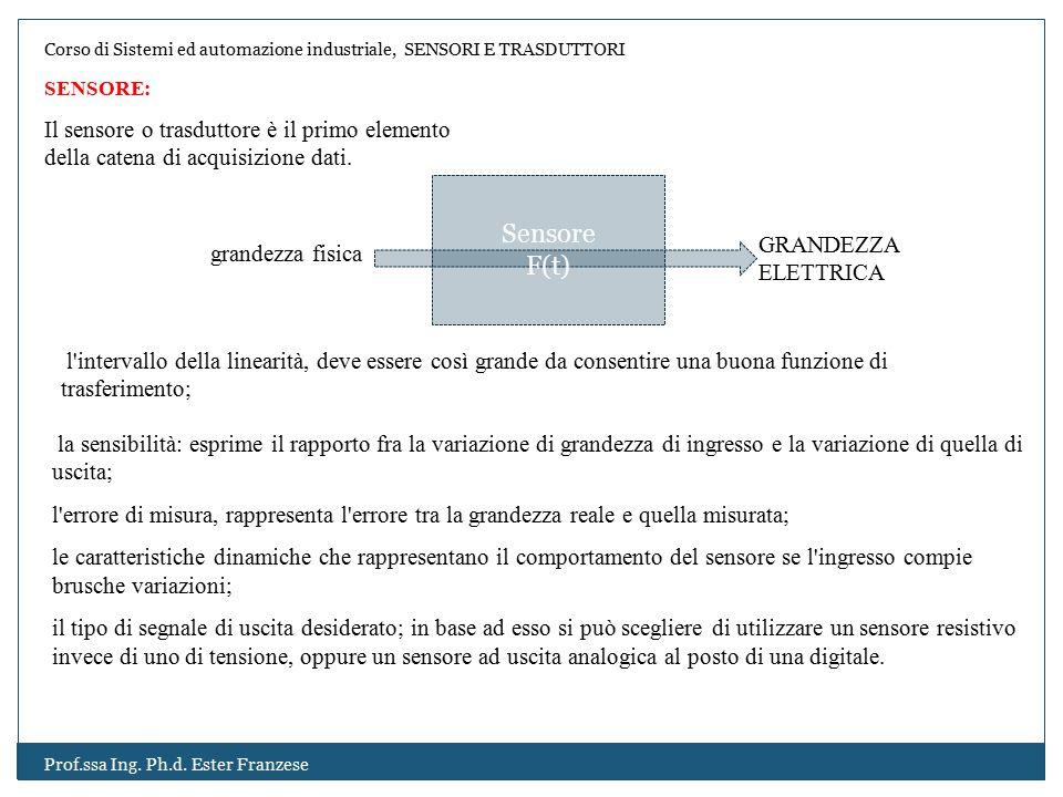 SENSORE: Il sensore o trasduttore è il primo elemento della catena di acquisizione dati. Sensore. F(t)