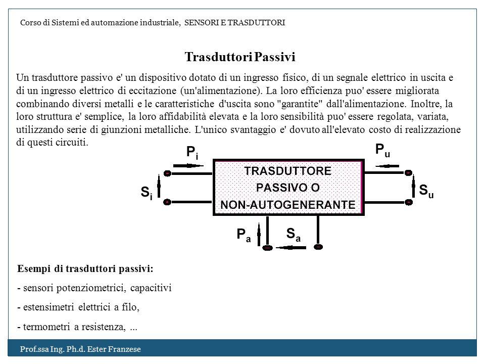 Trasduttori Passivi