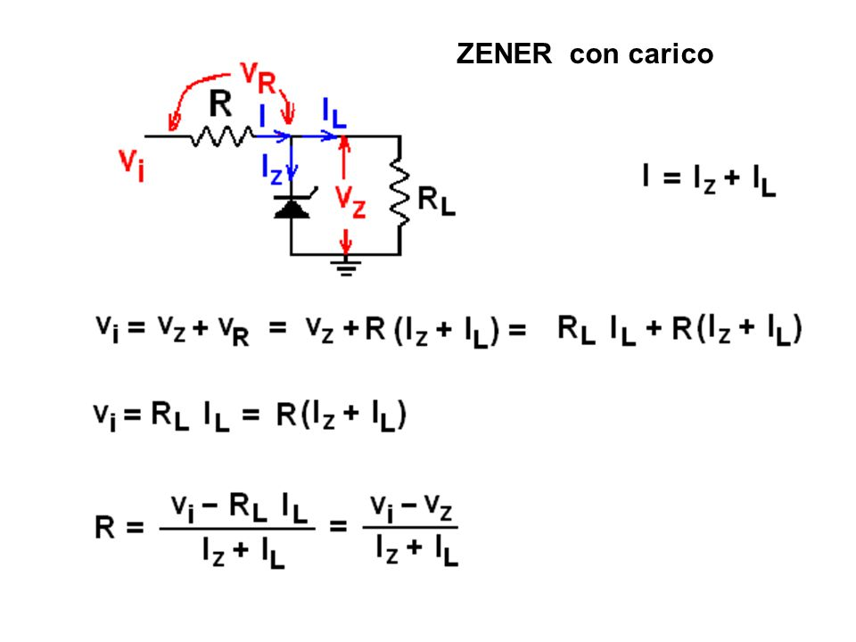 ZENER con carico ZENER con carico