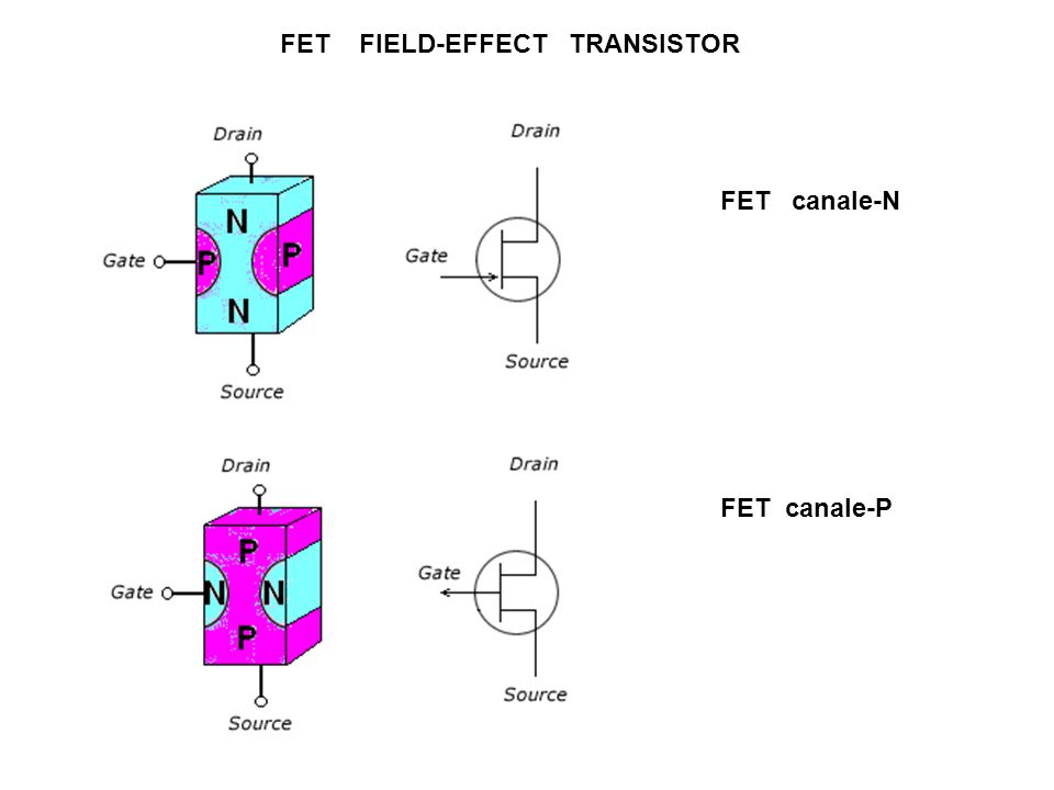 FET FIELD-EFFECT TRANSISTOR