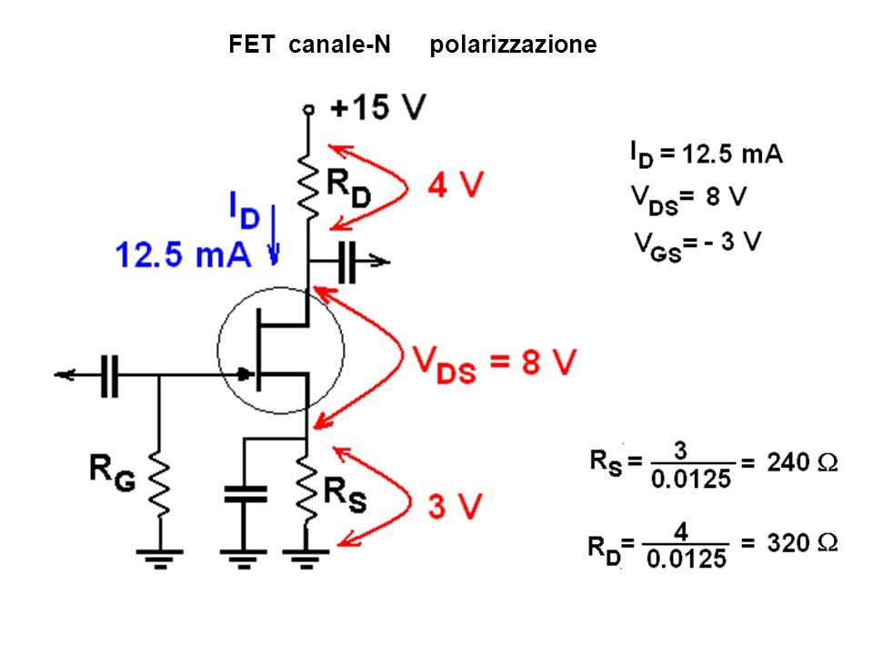 FET canale-N polarizzazione