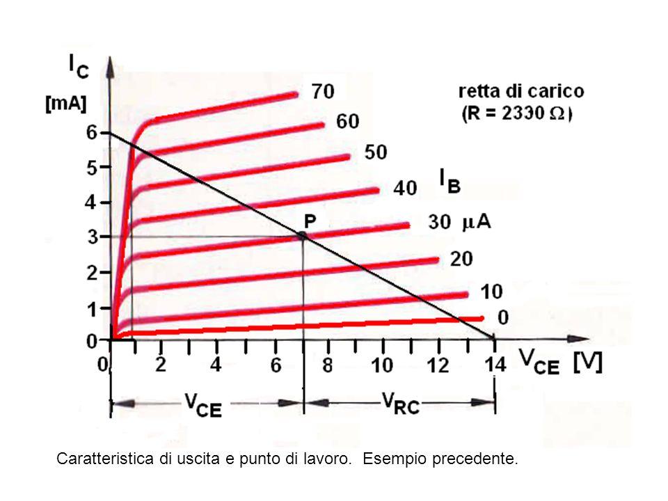 Caratteristica di uscita e punto di lavoro. Esempio precedente.