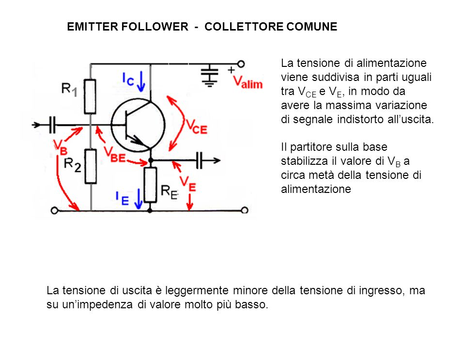 EMITTER FOLLOWER - COLLETTORE COMUNE