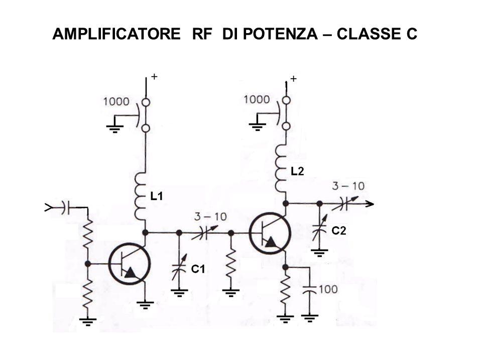 AMPLIFICATORE RF DI POTENZA – CLASSE C
