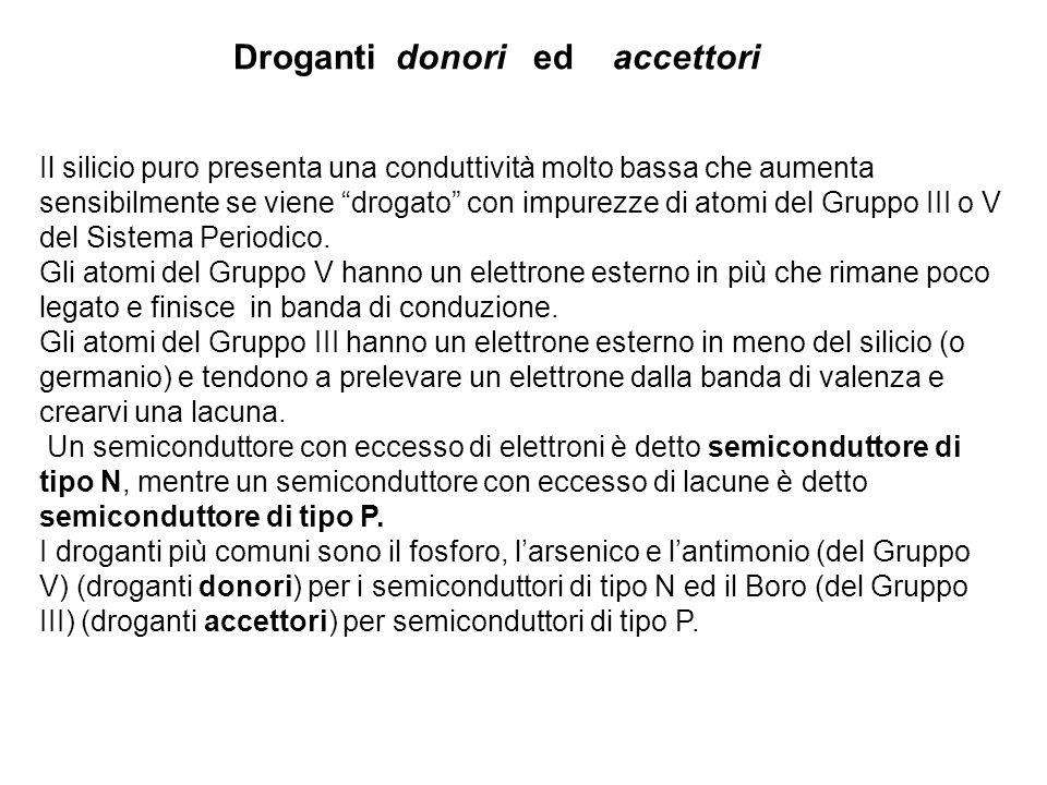 Droganti donori ed accettori