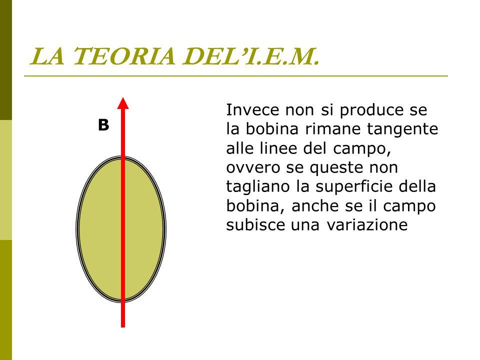 LA TEORIA DEL'I.E.M.