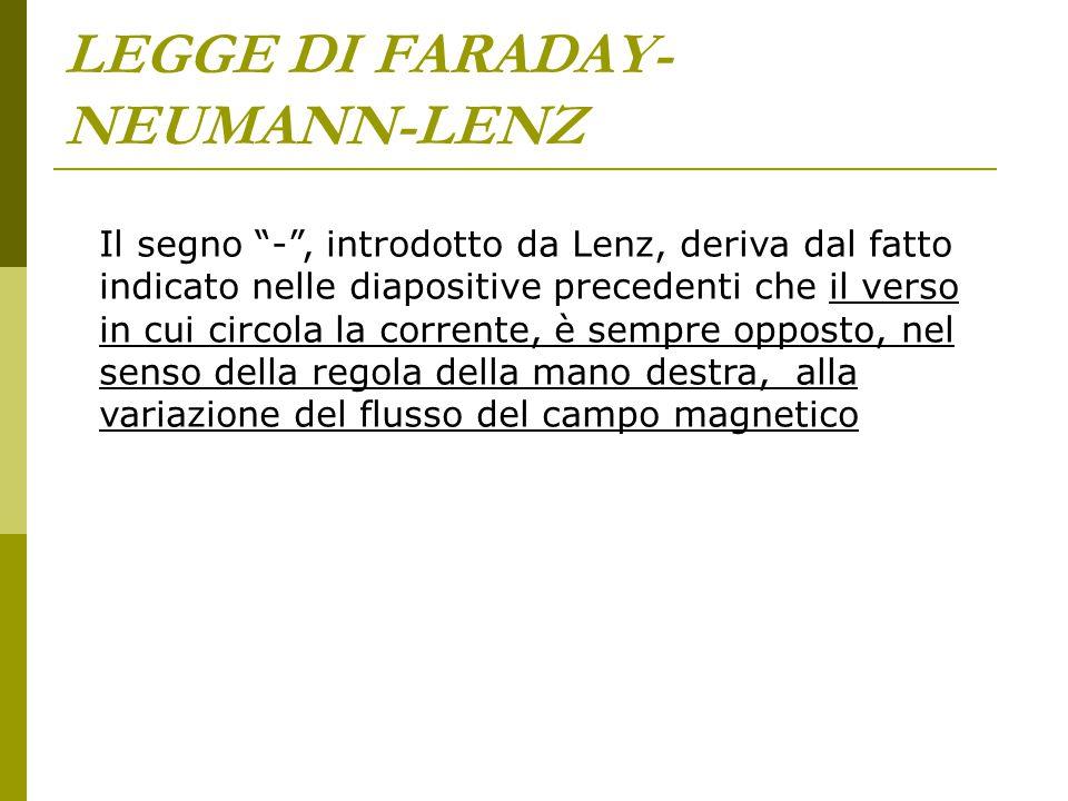 LEGGE DI FARADAY-NEUMANN-LENZ