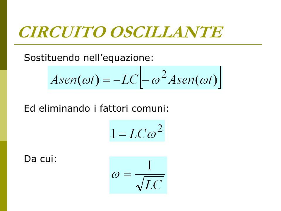CIRCUITO OSCILLANTE Sostituendo nell'equazione: