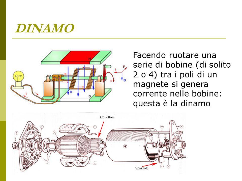 DINAMO Facendo ruotare una serie di bobine (di solito 2 o 4) tra i poli di un magnete si genera corrente nelle bobine: questa è la dinamo.