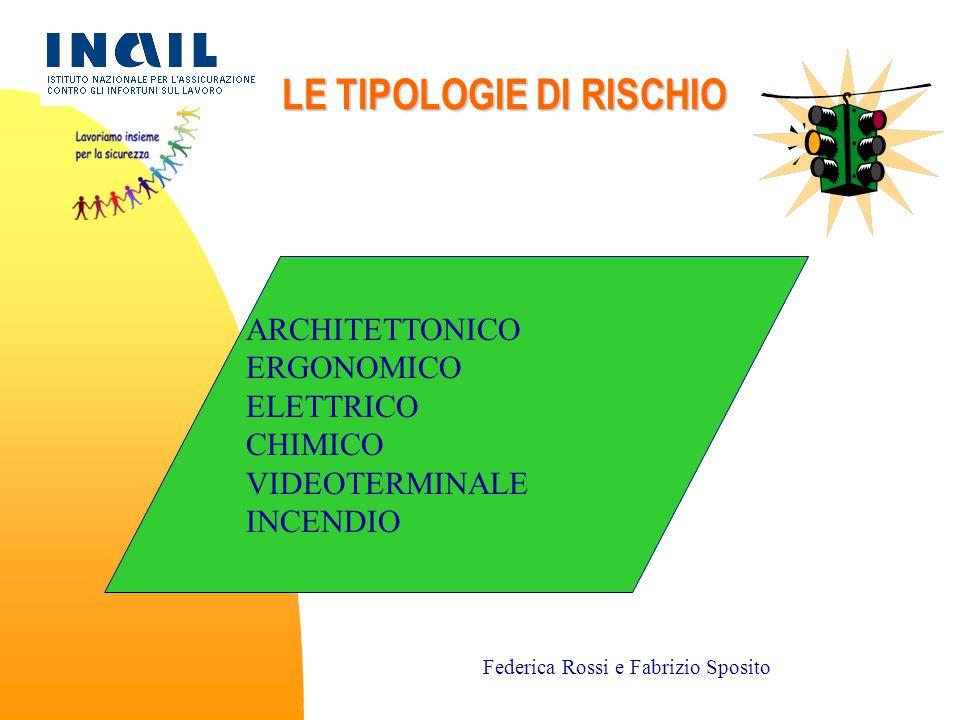 LE TIPOLOGIE DI RISCHIO