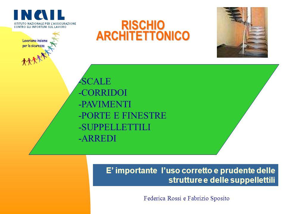 RISCHIO ARCHITETTONICO