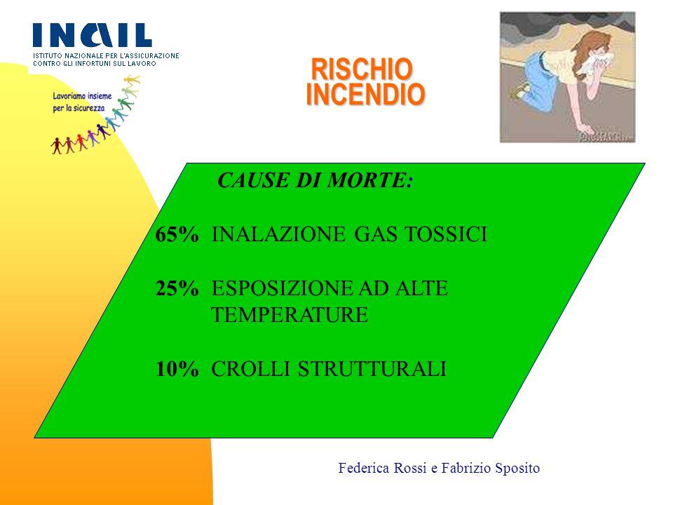 Federica Rossi e Fabrizio Sposito