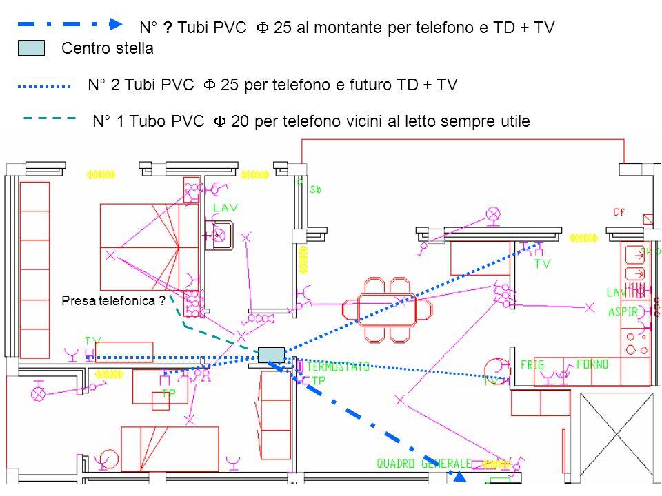 N° Tubi PVC  25 al montante per telefono e TD + TV Centro stella