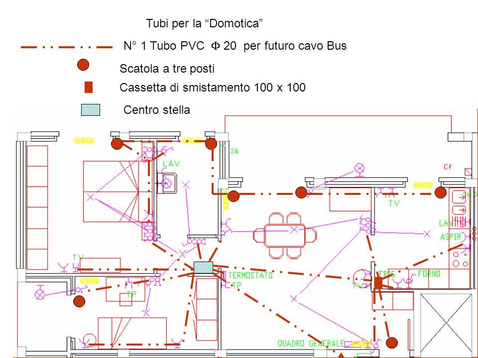 Tubi per la Domotica N° 1 Tubo PVC  20 per futuro cavo Bus. Scatola a tre posti. Cassetta di smistamento 100 x 100.