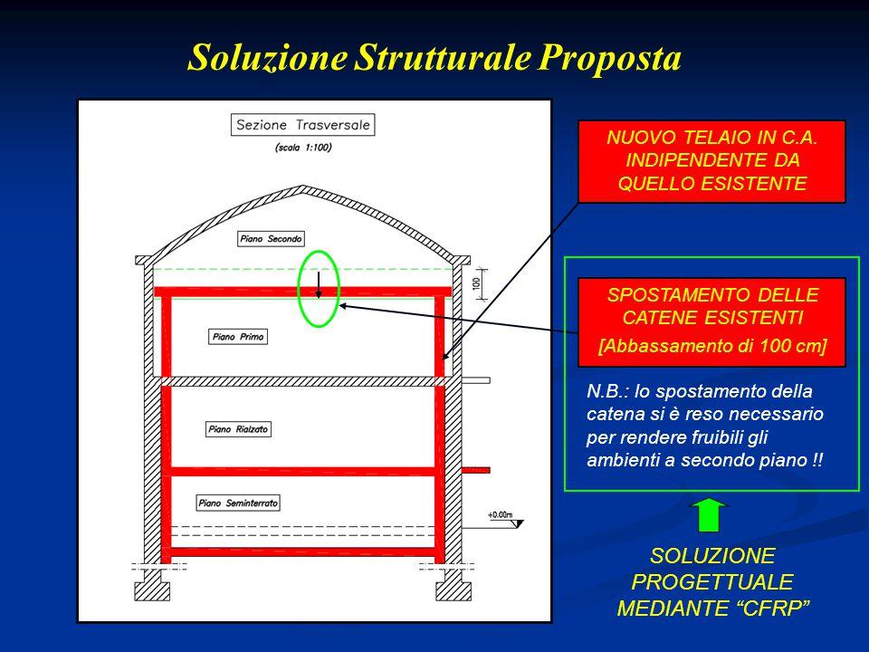 Soluzione Strutturale Proposta