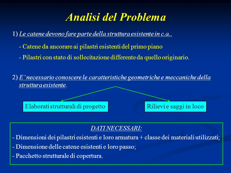 Analisi del Problema 1) Le catene devono fare parte della struttura esistente in c.a.. - Catene da ancorare ai pilastri esistenti del primo piano.