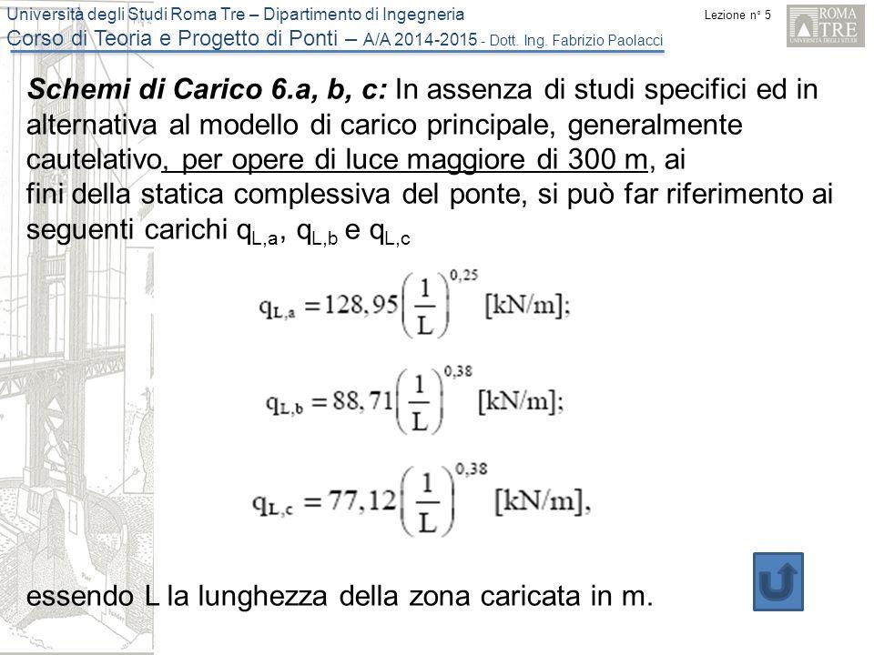 Schemi di Carico 6.a, b, c: In assenza di studi specifici ed in alternativa al modello di carico principale, generalmente cautelativo, per opere di luce maggiore di 300 m, ai