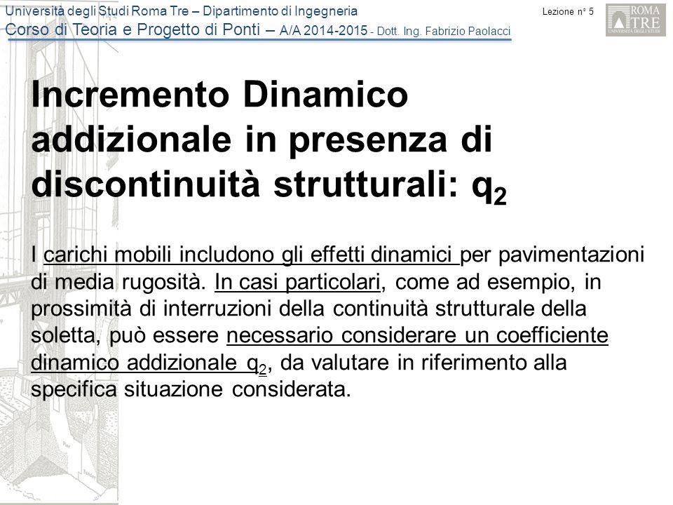 Incremento Dinamico addizionale in presenza di discontinuità strutturali: q2