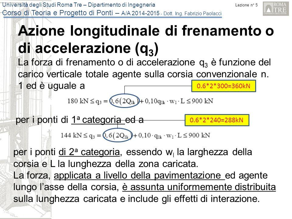 Azione longitudinale di frenamento o di accelerazione (q3)