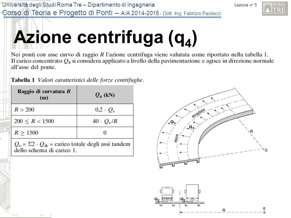 Azione centrifuga (q4)