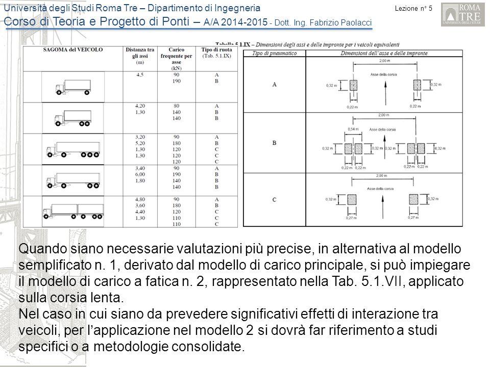 Quando siano necessarie valutazioni più precise, in alternativa al modello semplificato n. 1, derivato dal modello di carico principale, si può impiegare il modello di carico a fatica n. 2, rappresentato nella Tab. 5.1.VII, applicato sulla corsia lenta.