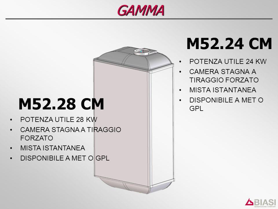 M52.24 CM M52.28 CM GAMMA POTENZA UTILE 24 KW