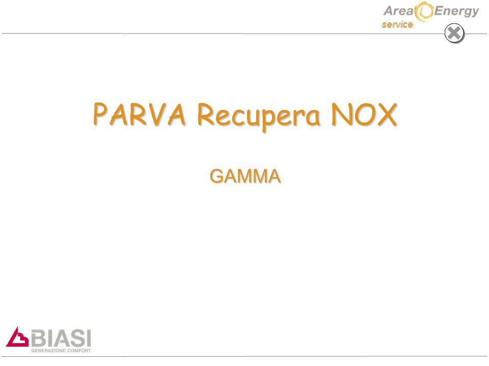 PARVA Recupera NOX GAMMA