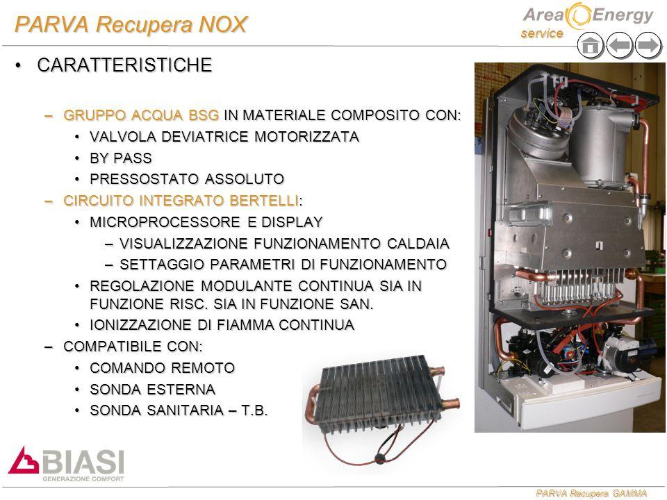 PARVA Recupera NOX CARATTERISTICHE