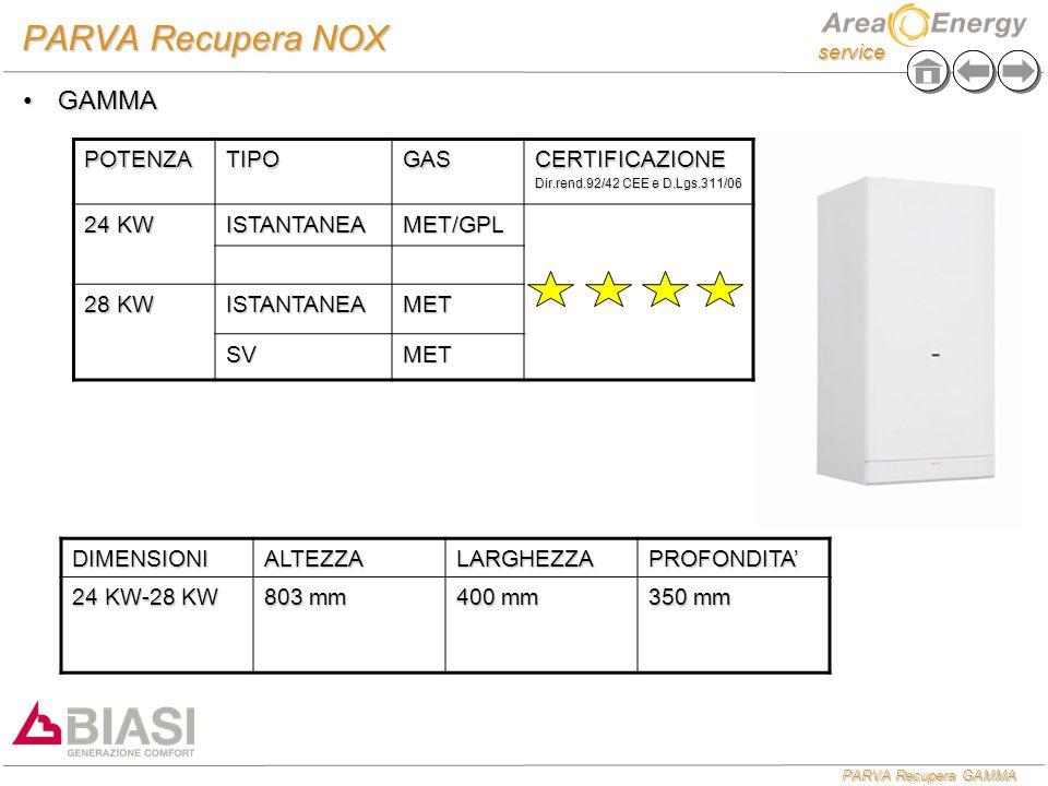 PARVA Recupera NOX GAMMA POTENZA TIPO GAS CERTIFICAZIONE 24 KW