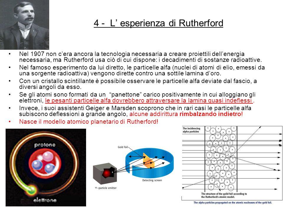 4 - L' esperienza di Rutherford