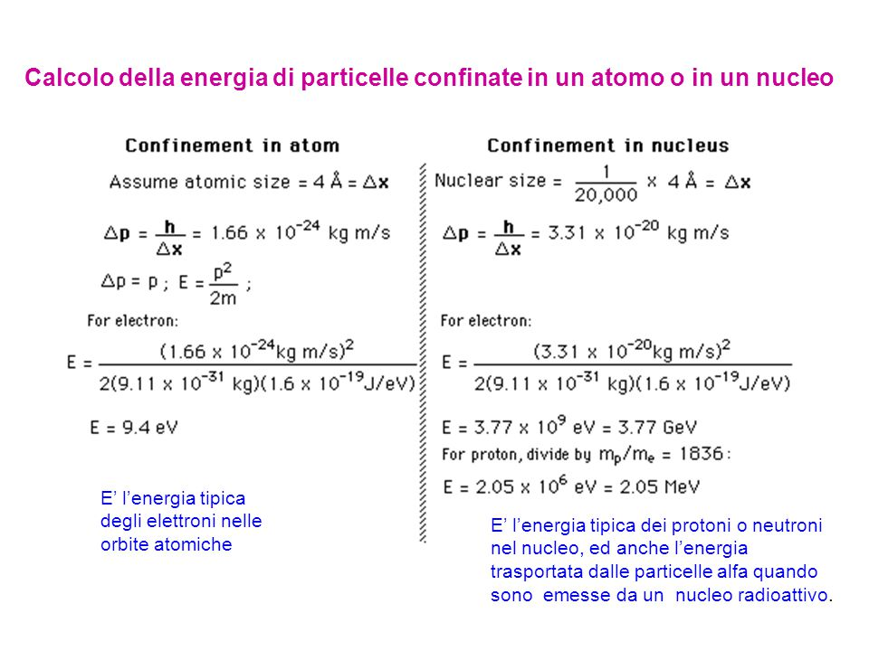 Calcolo della energia di particelle confinate in un atomo o in un nucleo