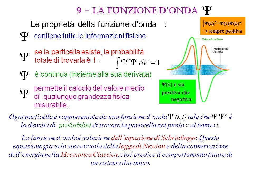 Le proprietà della funzione d'onda :